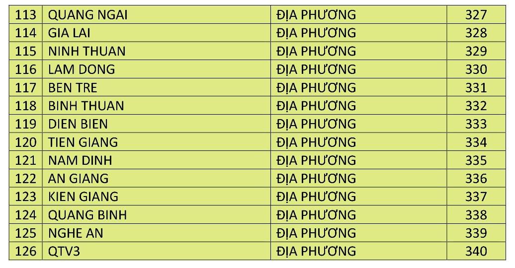 danh sách gói kênh K+ DTH
