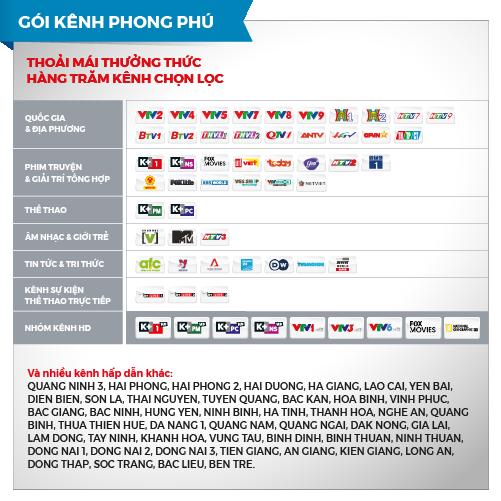 K+ TV box gói kênh phong phú
